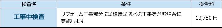工事中検査料金