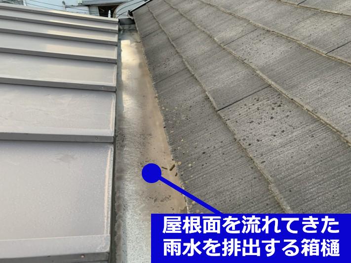 屋根面の排水経路である箱樋
