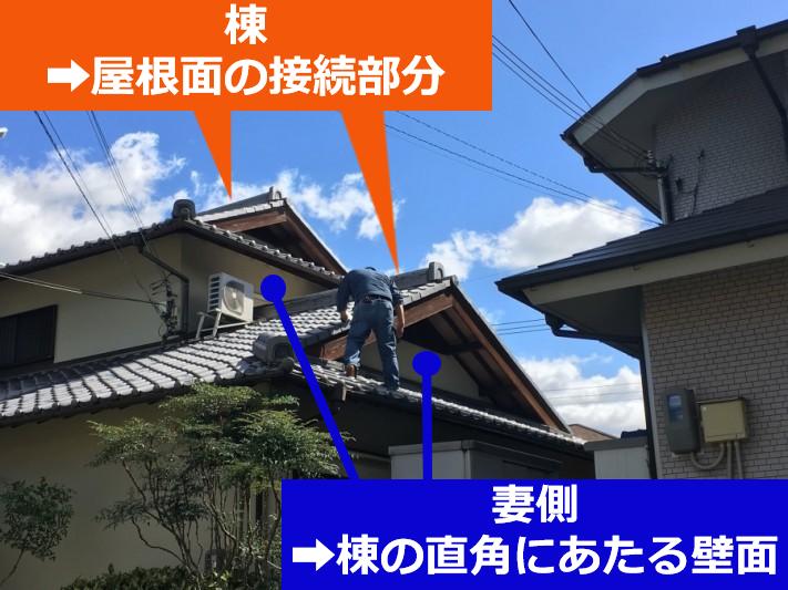 屋根の棟と妻側とは