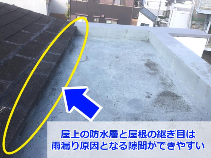 マンションの屋上の屋根材と防水層(床面)の間を点検しています