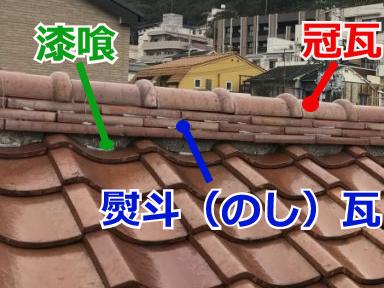 瓦屋根棟部分の名称